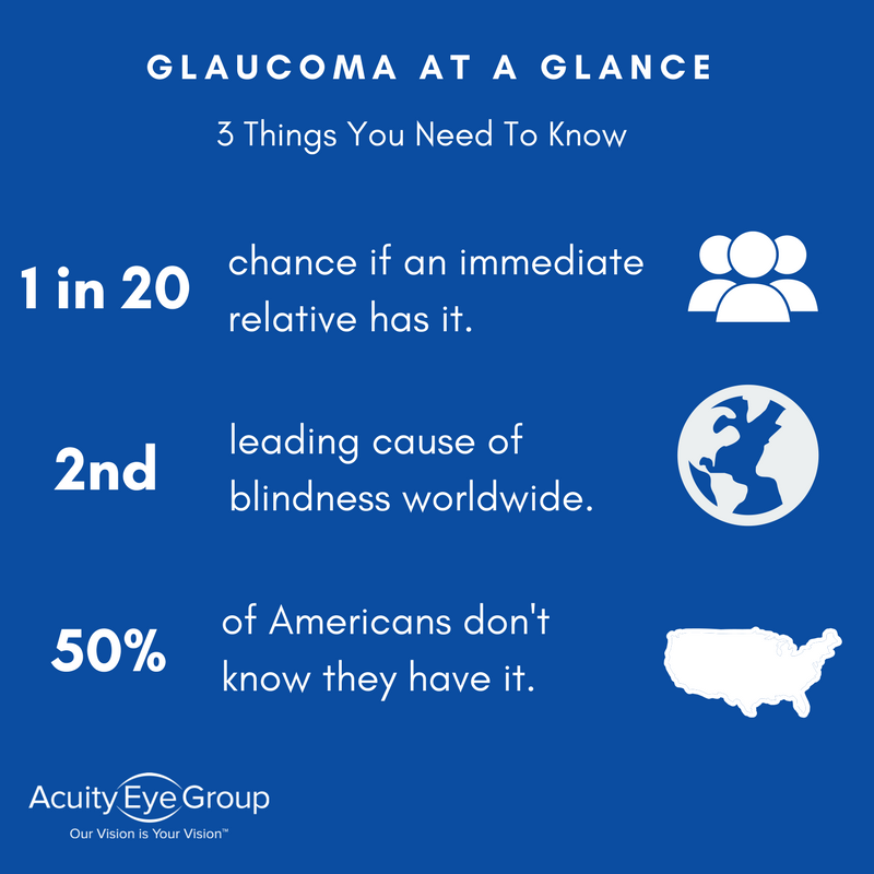 3 Facts About Glaucoma